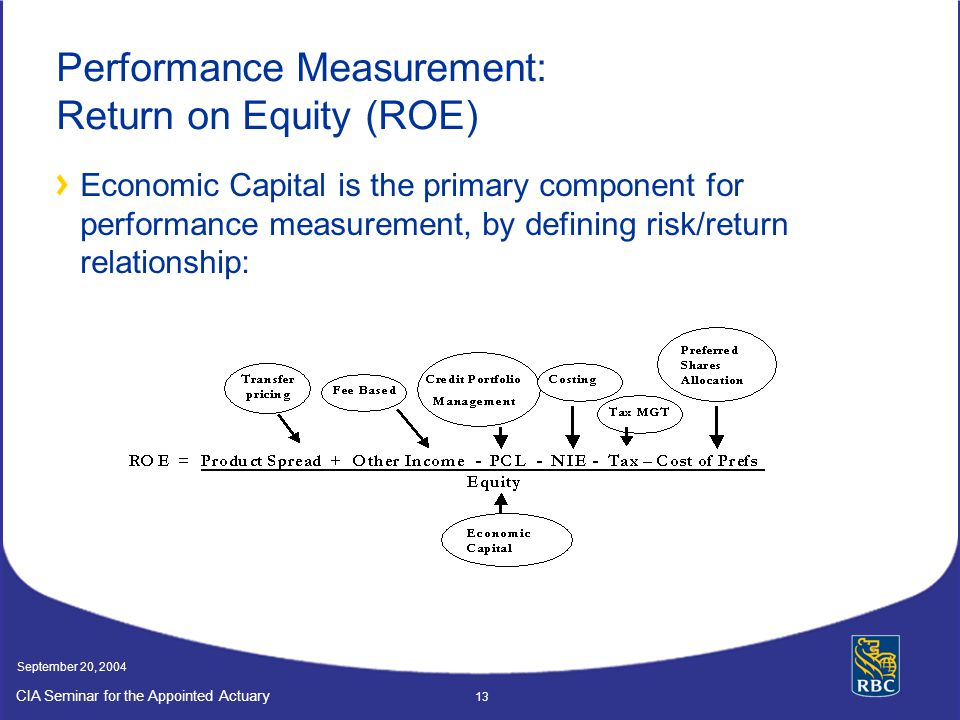 Performance Measurement: Return on Equity (ROE)