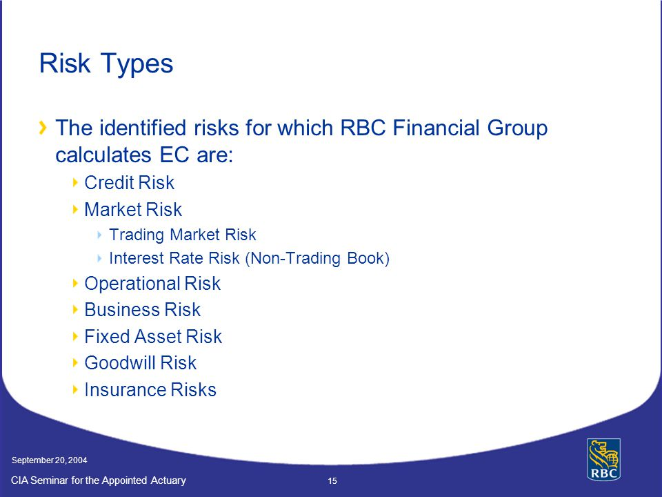 Risk Types The identified risks for which RBC Financial Group calculates EC are: Credit Risk. Market Risk.
