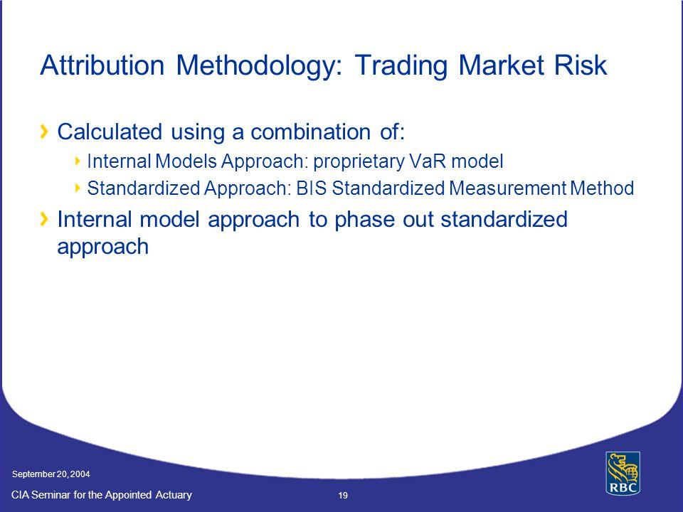 Attribution Methodology: Trading Market Risk