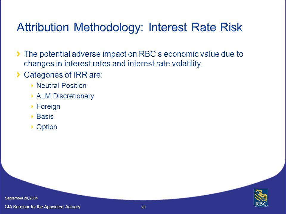 Attribution Methodology: Interest Rate Risk