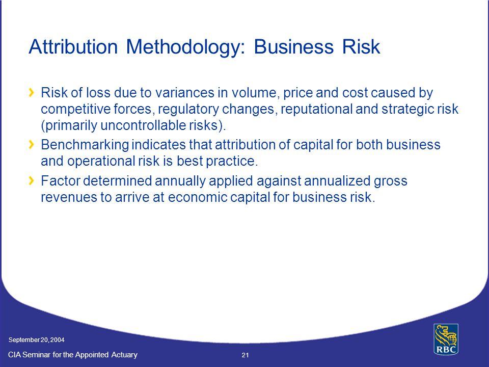 Attribution Methodology: Business Risk