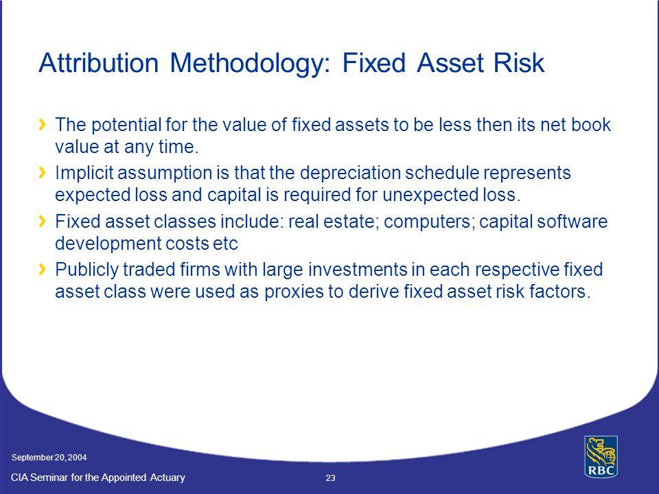 Attribution Methodology: Fixed Asset Risk