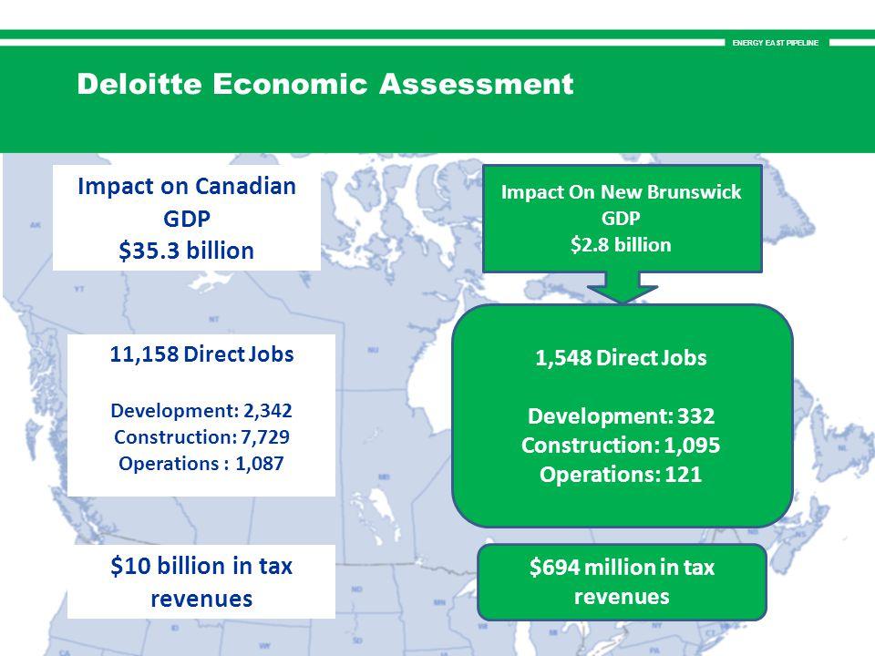 Deloitte Economic Assessment