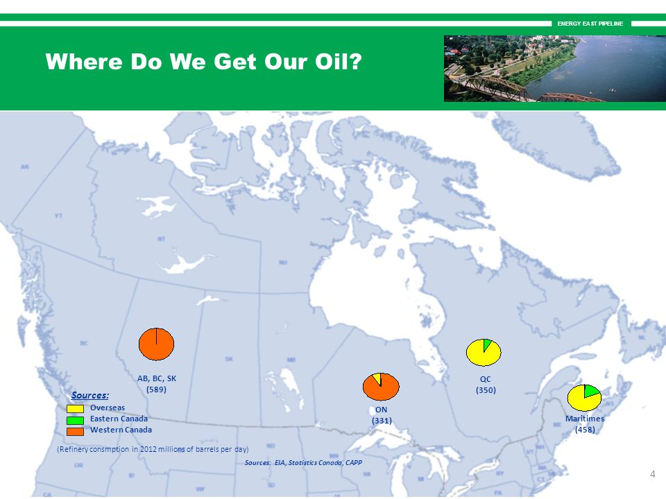 Where Do We Get Our Oil Sources: Overseas Eastern Canada