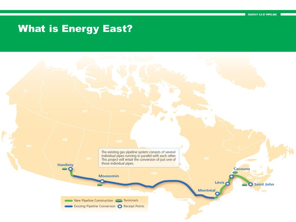 What is Energy East