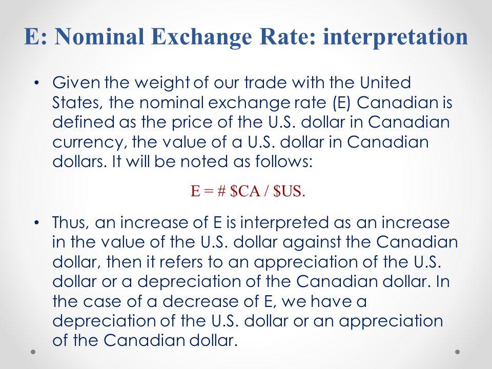 E: Nominal Exchange Rate: interpretation