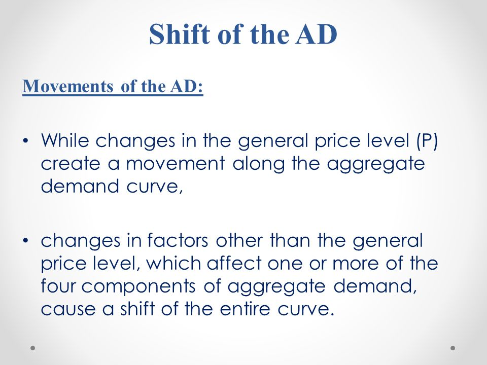 Shift of the AD Movements of the AD: