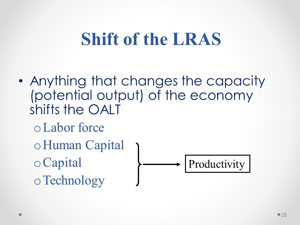 Shift of the LRAS Anything that changes the capacity (potential output) of the economy shifts the OALT.