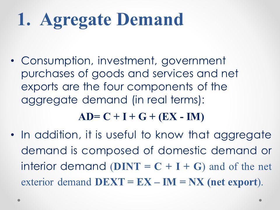 Agregate Demand