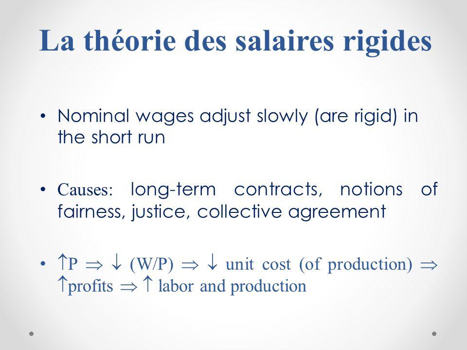 La théorie des salaires rigides