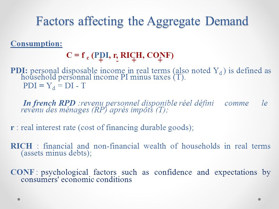 Factors affecting the Aggregate Demand