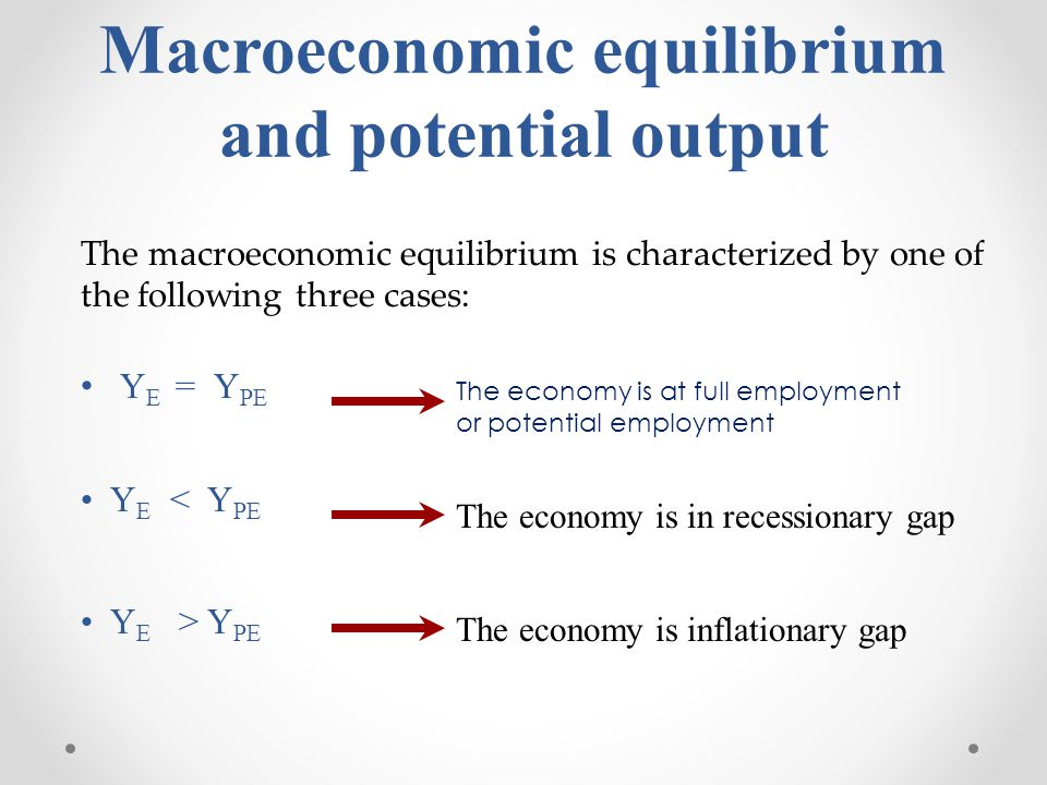 Macroeconomic equilibrium and potential output