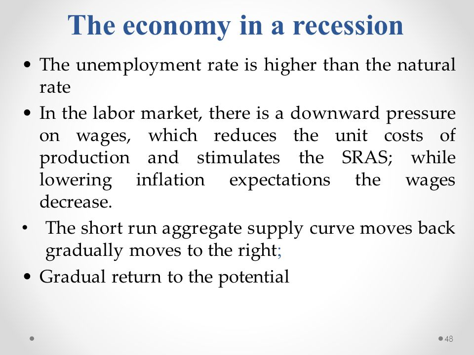 The economy in a recession