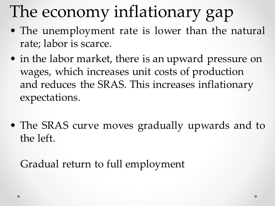 The economy inflationary gap