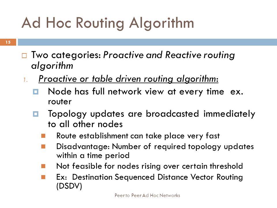 Ad Hoc Routing Algorithm