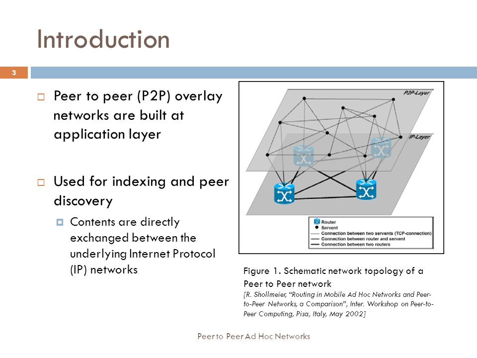 Introduction Peer to peer (P2P) overlay networks are built at application layer. Used for indexing and peer discovery.