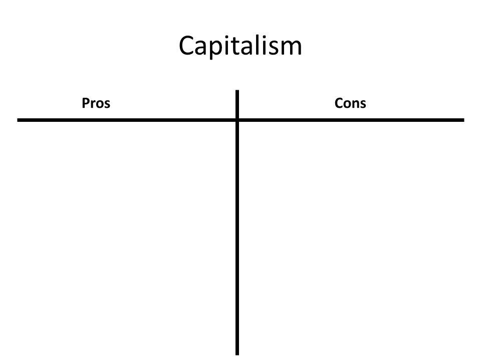 Capitalism Pros Cons