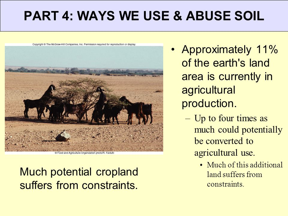 PART 4: WAYS WE USE & ABUSE SOIL