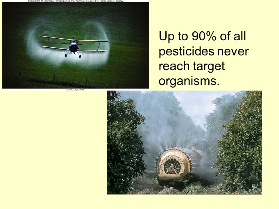 Up to 90% of all pesticides never reach target organisms.