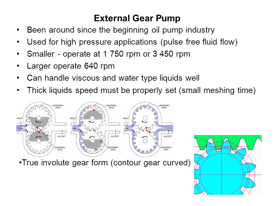 External Gear Pump Been around since the beginning oil pump industry