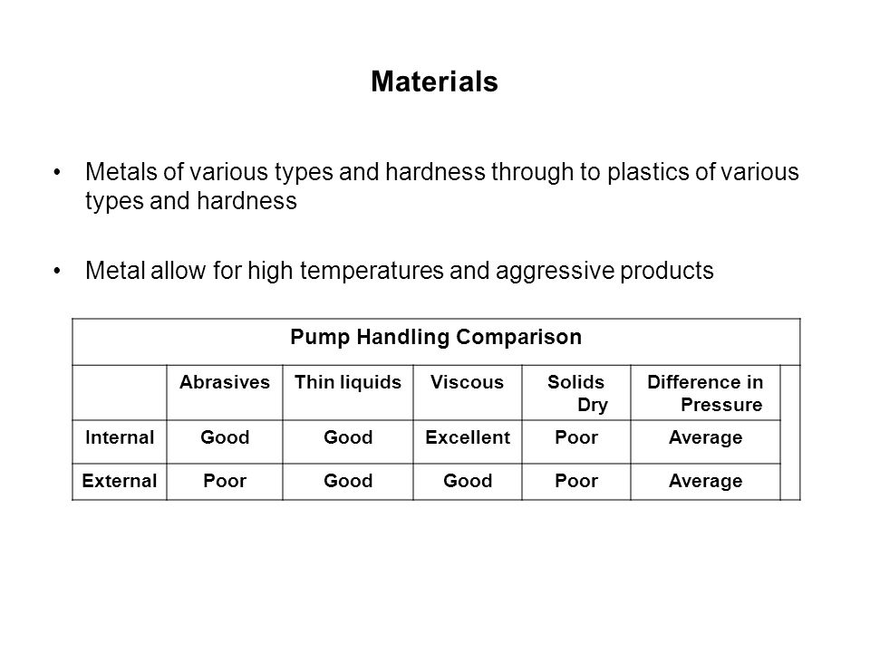 Pump Handling Comparison Difference in Pressure