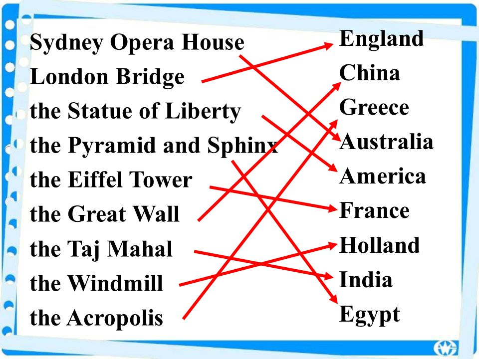 EnglandChina. Greece. Australia. America. France. Holland. India. Egypt. Sydney Opera House. London Bridge.