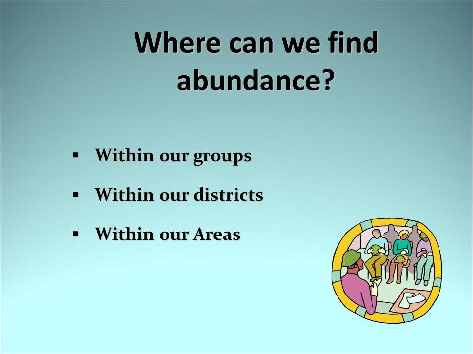 Where can we find abundance