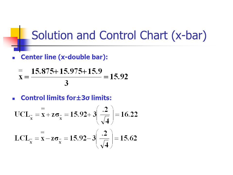 Solution and Control Chart (x-bar)