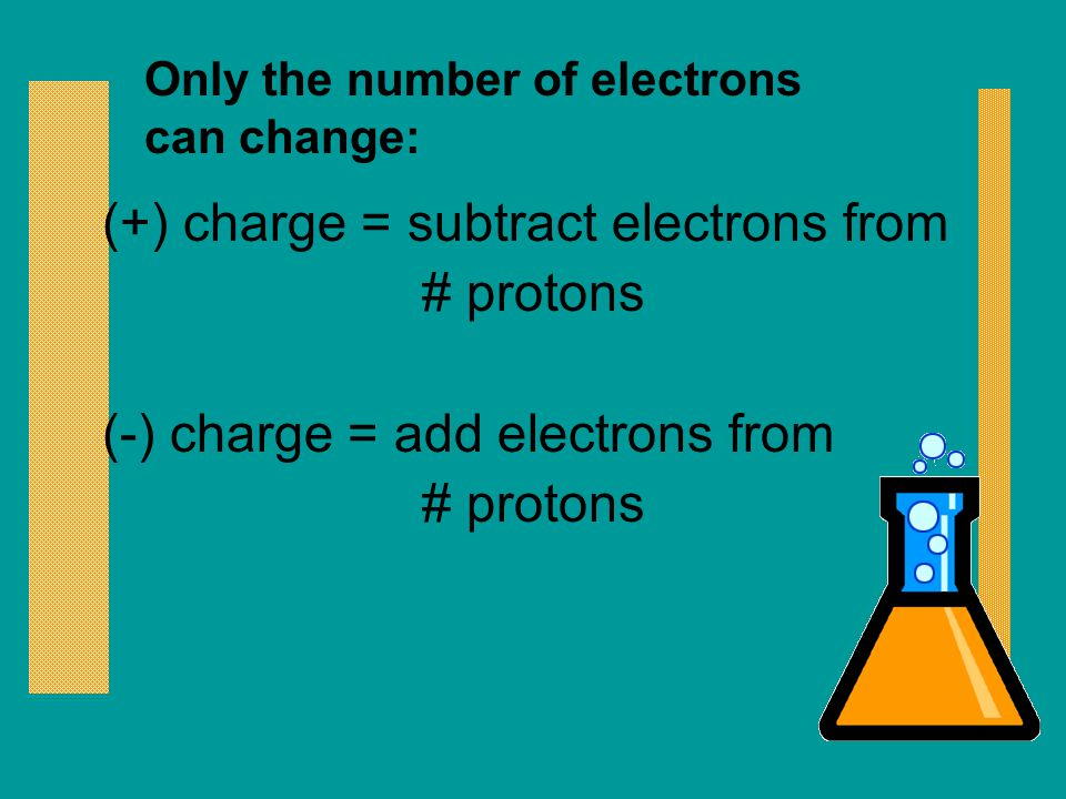 (+) charge = subtract electrons from # protons