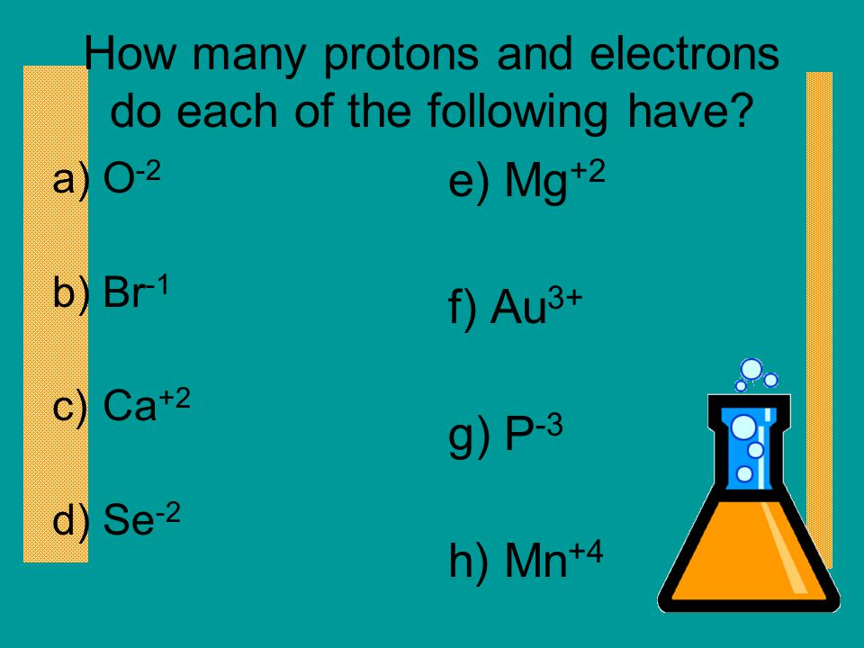 How many protons and electrons do each of the following have
