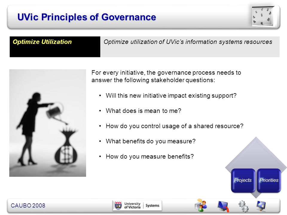 UVic Principles of Governance