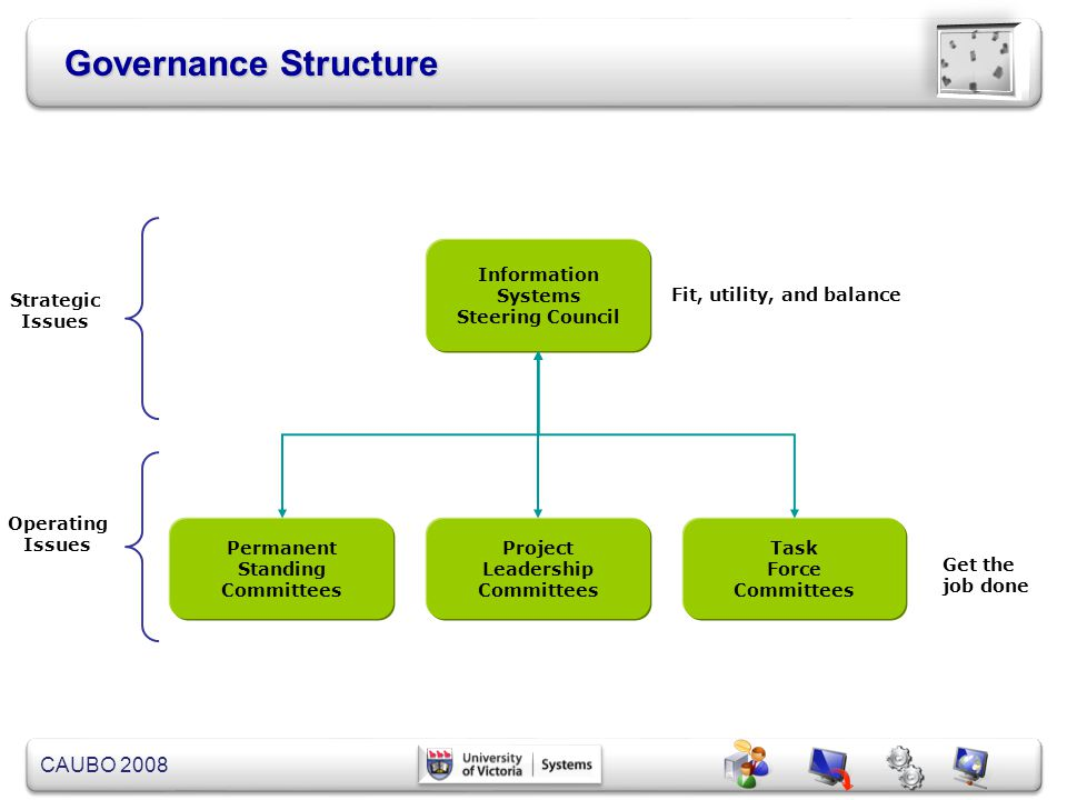 Governance Structure Information Systems Steering Council