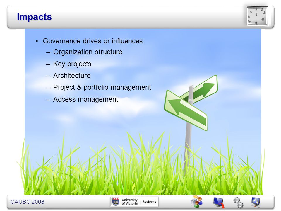 Impacts Governance drives or influences: Organization structure