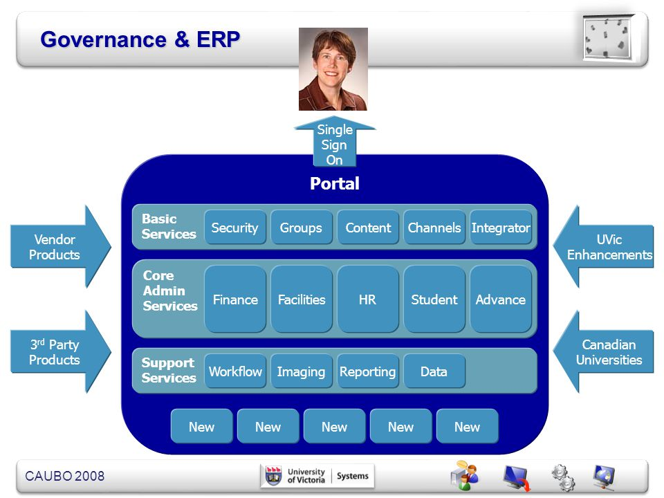 Governance & ERP Portal Single Sign On New Vendor Products Canadian
