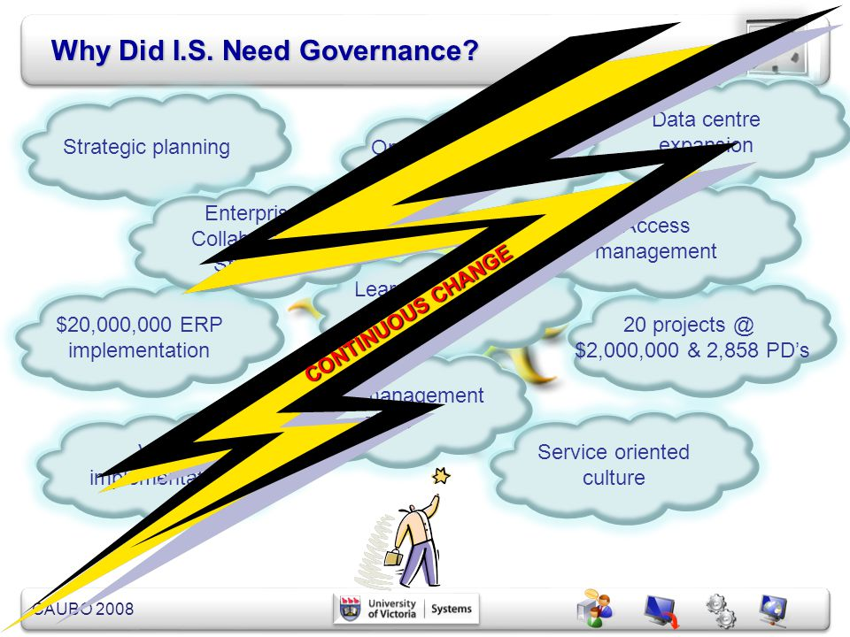 Why Did I.S. Need Governance
