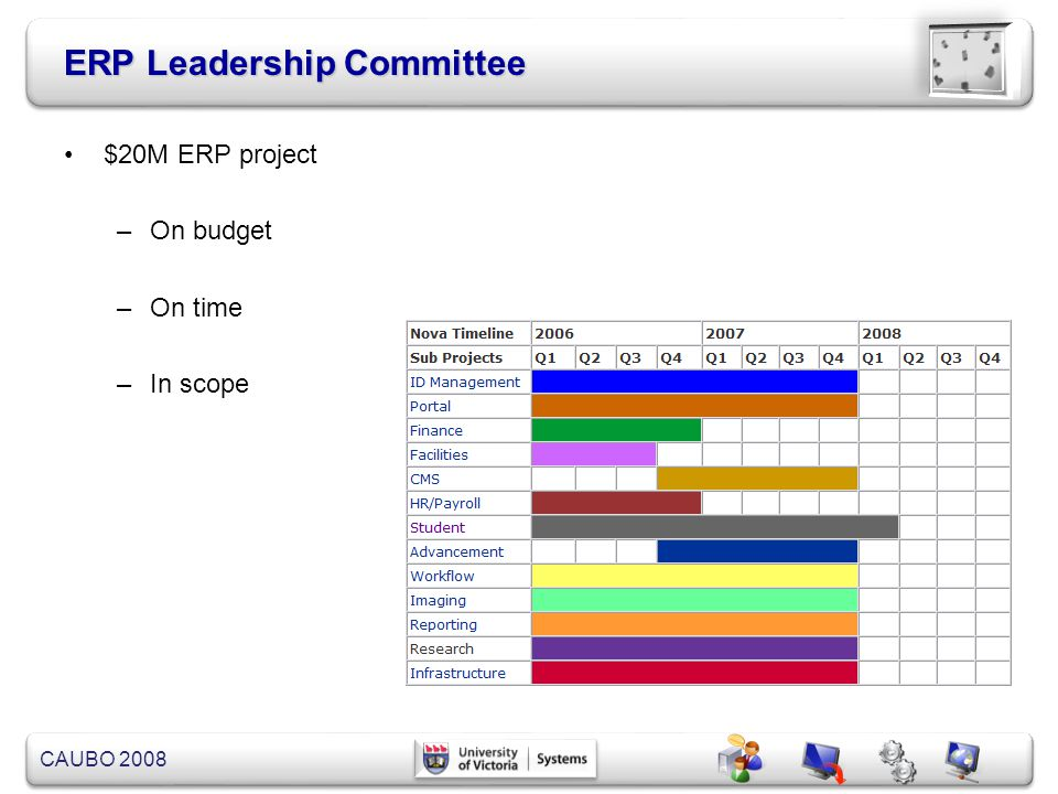 ERP Leadership Committee