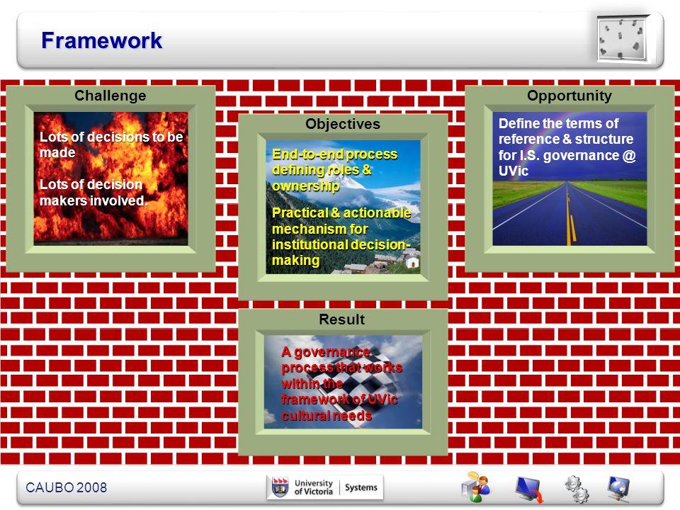 Framework Challenge Opportunity Objectives Result