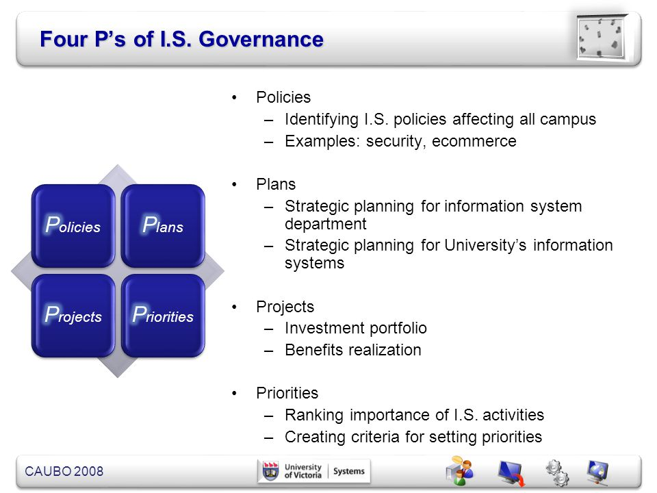Four P's of I.S. Governance