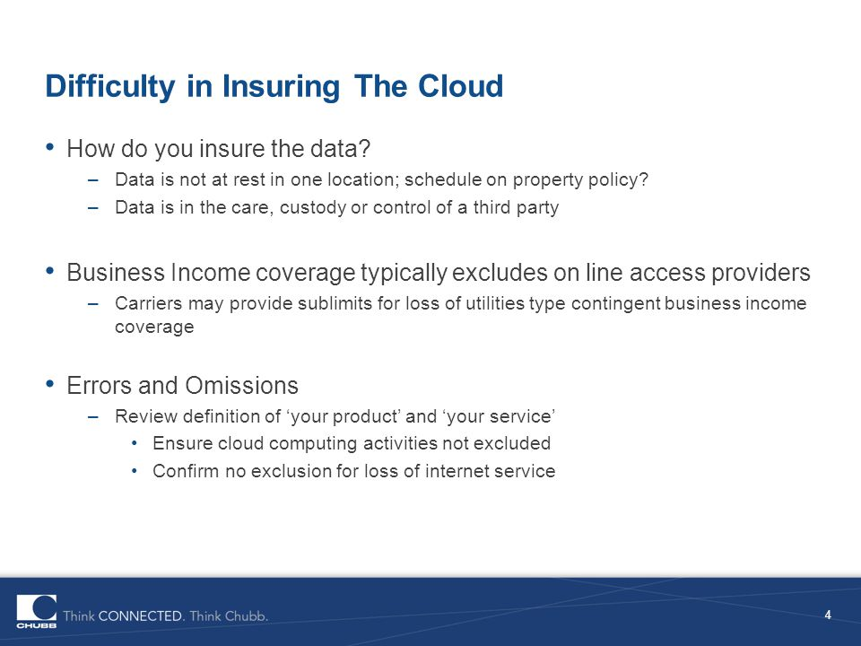 Difficulty in Insuring The Cloud