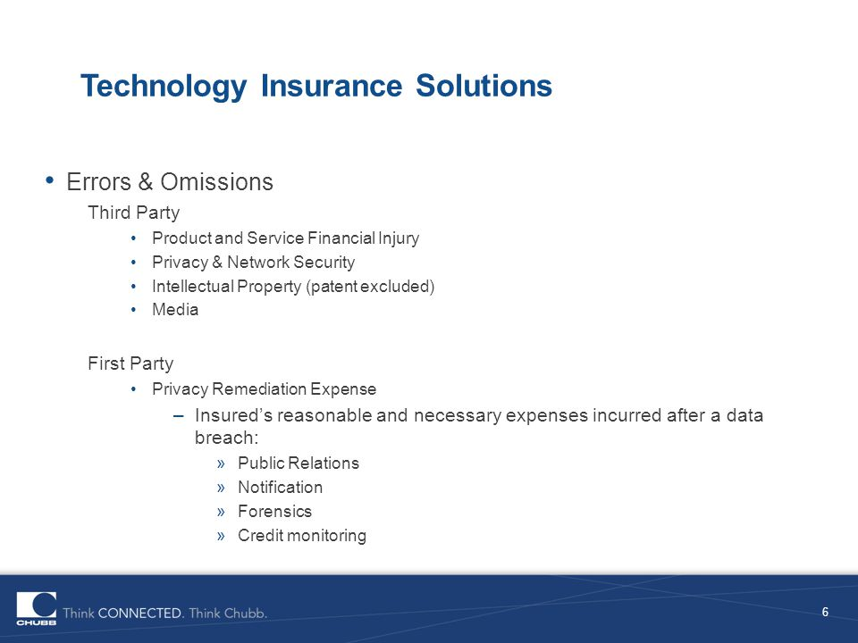 Technology Insurance Solutions