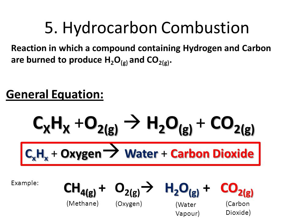 5. Hydrocarbon Combustion