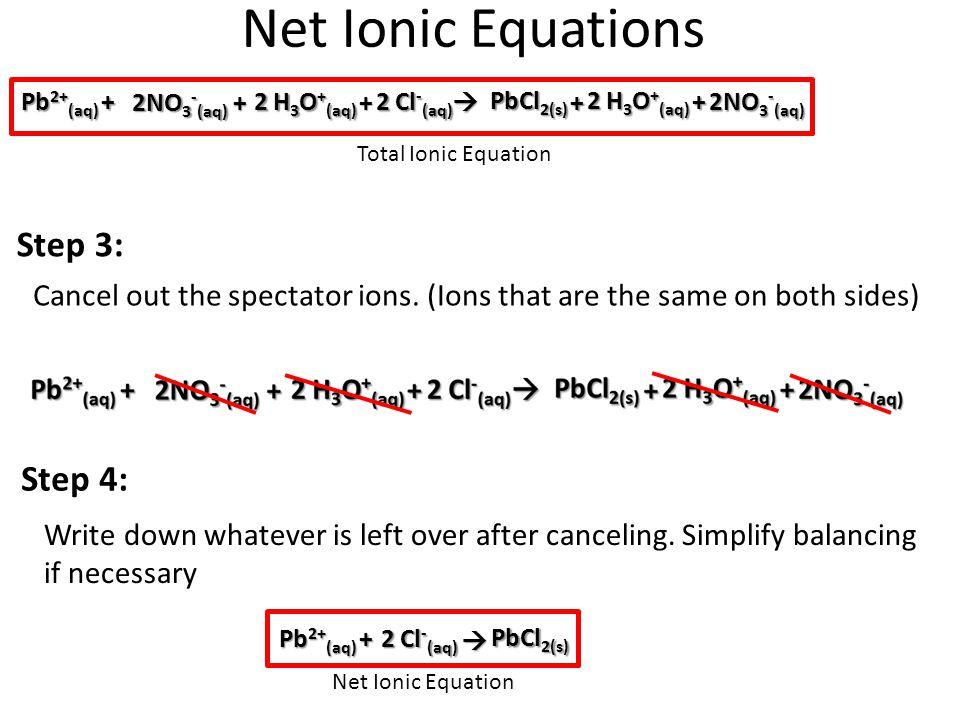 Net Ionic Equations Step 3: Step 4:
