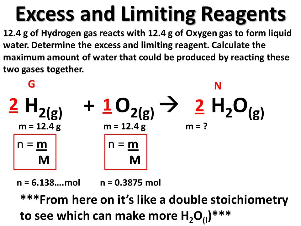 Excess and Limiting Reagents