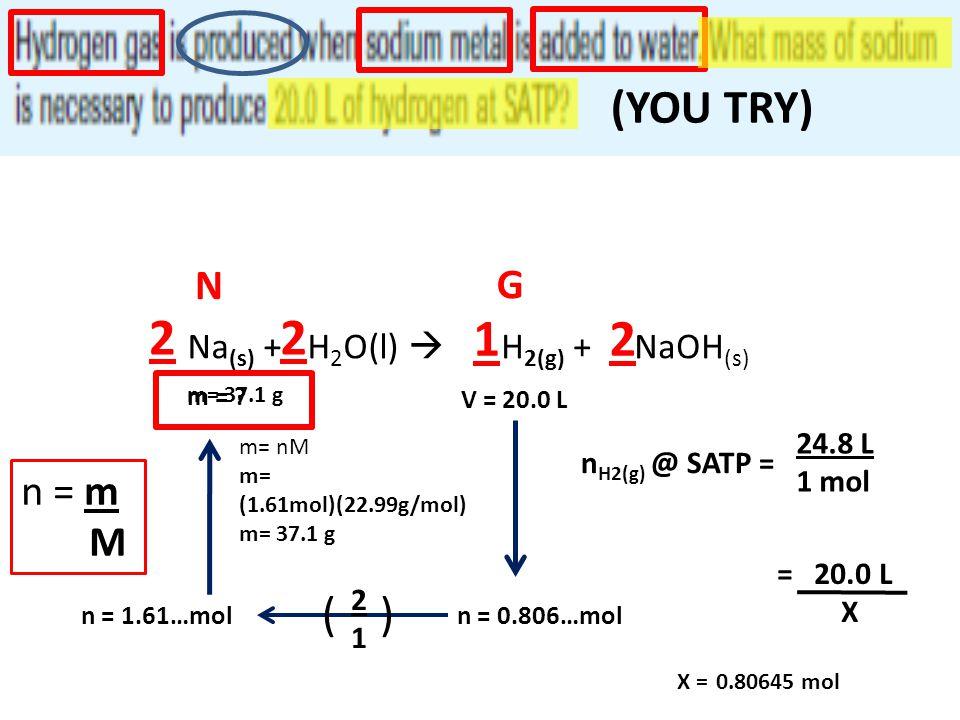 2 2 1 2 (YOU TRY) ( ) N G n = m M Na(s) + H2O(l)  H2(g) + NaOH(s)