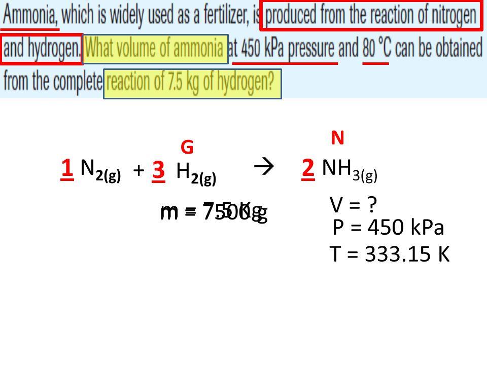 1 3 2 N2(g) +  NH3(g) H2(g) V = m = 7500 g m = 7.5 Kg P = 450 kPa