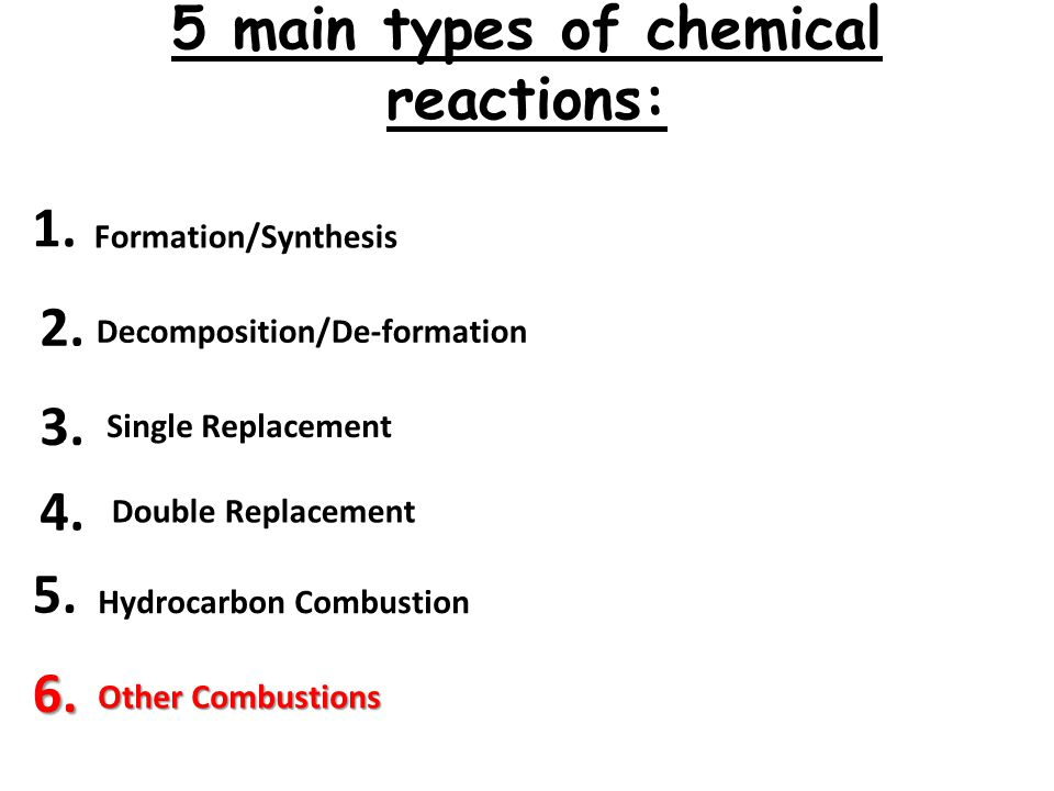 5 main types of chemical reactions: