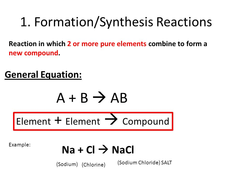 1. Formation/Synthesis Reactions