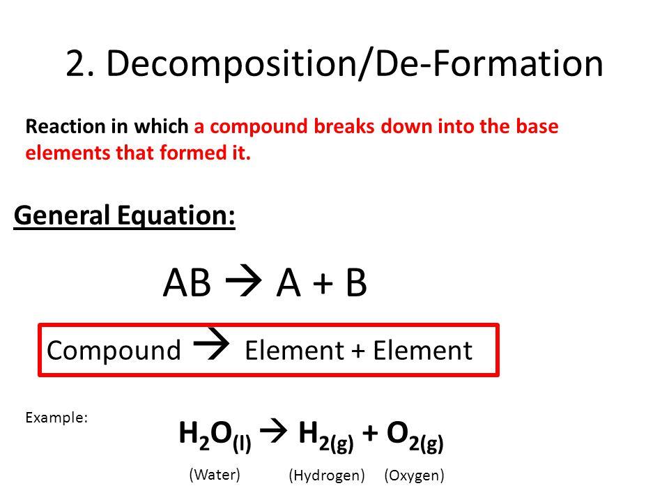 2. Decomposition/De-Formation