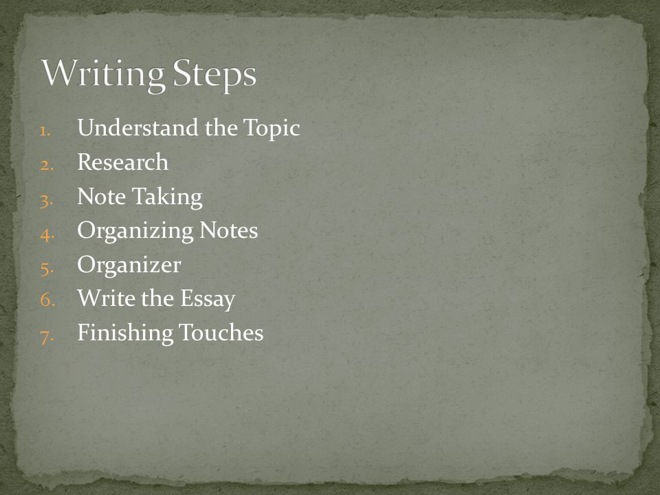 Writing Steps Understand the Topic Research Note Taking
