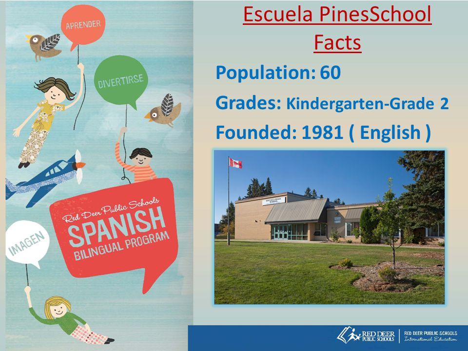 Escuela PinesSchool Facts